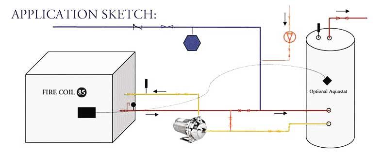 application-sketch